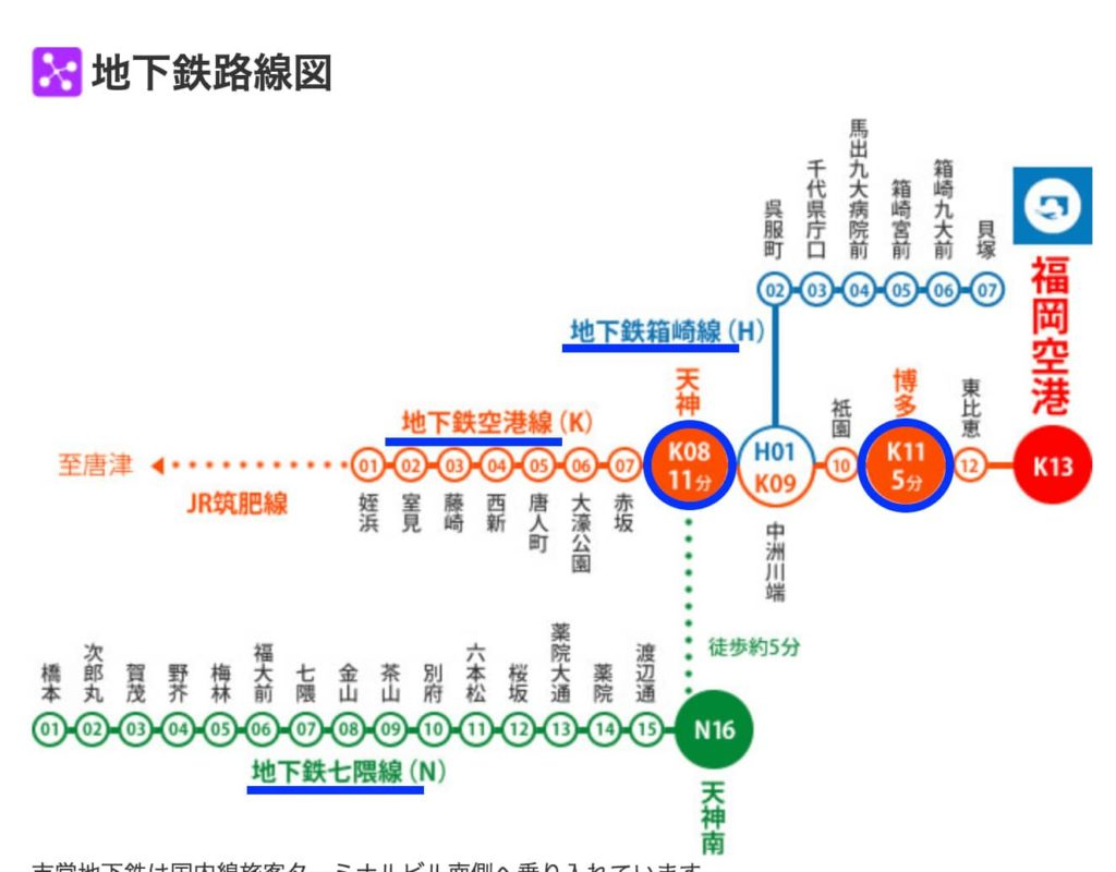 福岡空港に行く,一番安い,方法,地下鉄,バス,自家用車,タクシー